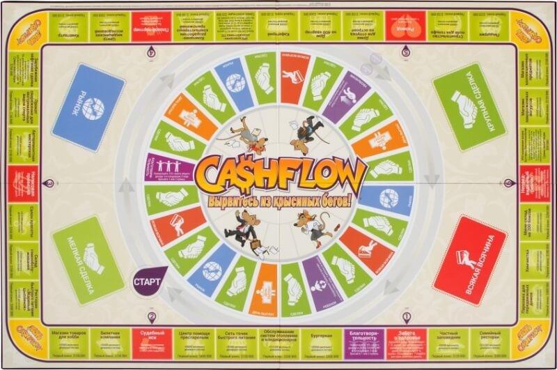 Денежный поток 101 (Cashflow 101)