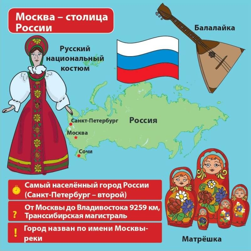 Сундучок знаний: Москва